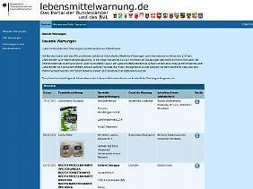 Das Online-Portal soll Verbraucher künftig auch über Reinigungsmittel und Kosmetika informieren.