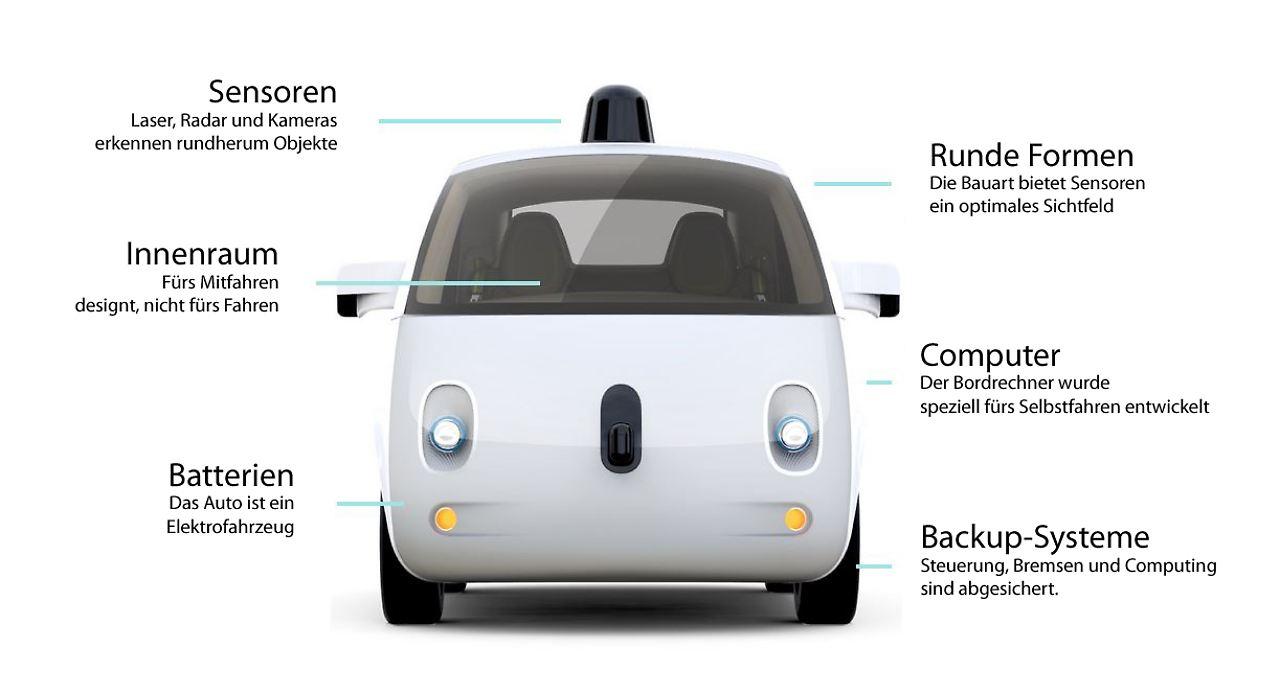 Premiere für kleine Selbstfahrer: Die Google-Autos sind los - n-tv.de